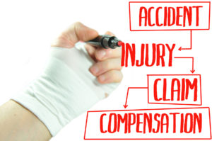Personal Injury Lawyer PA